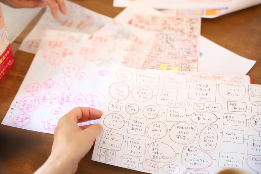 原麻衣子プロフィール,すごろくノートc発案者,すごろくノート術,手帳術,叶える専門家